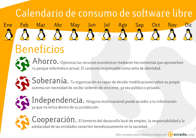 Por tu salud tecnológica, consume software libre
